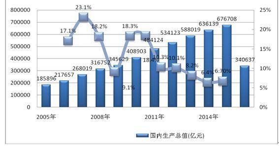 日本商务考察的必要性